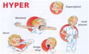 Hyperkaart Olaf hyperglycemie