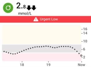 Glucosegrafiek 2