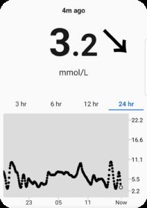 Zwanger en diabetes_schommelende glucosewaarden